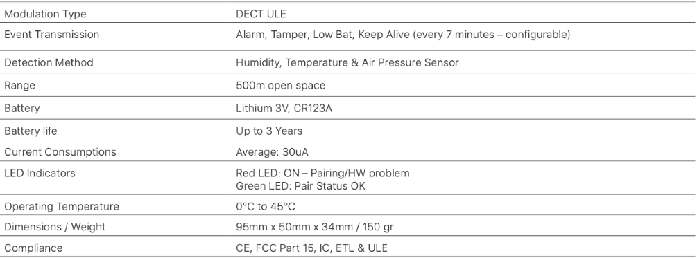 DECT ULE Humidity, Temperature & Air Pressure Device Table
