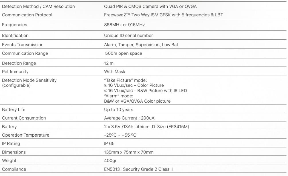 Wireless Outdoor PIR & Camera Detector Table