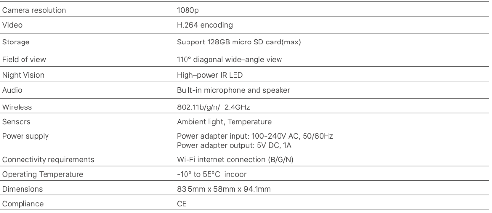 HD IP Camera Table